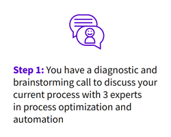 process optimization roadmap how it works - step 1