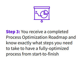 process optimization roadmap how it works - step 3